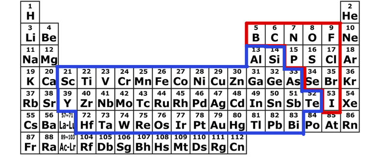 figure_periodic_table.png