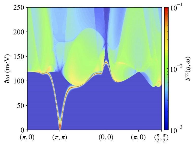 exciton-condensation.jpg